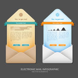 Email info graphic. Vector illustration Royalty Free Stock Image