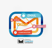 Email infographics with tags Royalty Free Stock Photos