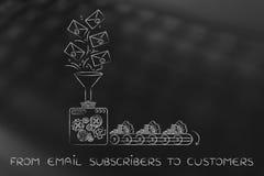 Email listan som vänder in i kassa, från abonnenter till kunder arkivfoton