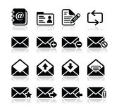 Email mailbox  icons set Royalty Free Stock Image