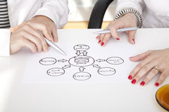 EMail Marketing Royalty Free Stock Photo