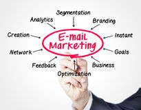 Email marketing stock photo