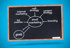 Email marketing terms written with a chalk on blackboard Stock Image