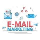 Emailmarknadsföringsaffär direktanslutet, design för kommersiell befordran för internet plan vektor illustrationer