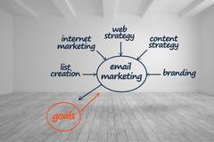 Emailmarknadsföringsplan som är skriftligt i ljust rum stock illustrationer