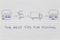 Embalando y desempaquetando, el mejor inclina para moverse Imagen de archivo libre de regalías