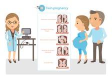 Embarazo gemelo libre illustration