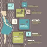 Embarazo y sistema del infographics y del icono del nacimiento libre illustration