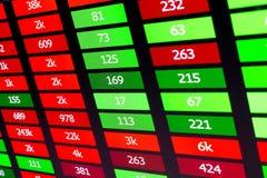 Embarque com dados financeiros e números, indicando etiquetas vermelhas e verdes Foto de Stock Royalty Free