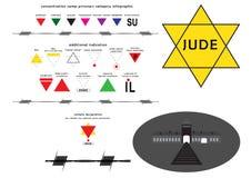 Emblemas del campo de concentración Fotografía de archivo