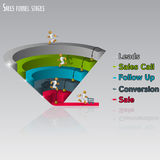Embudo 3d, gráficos de las ventas Imágenes de archivo libres de regalías