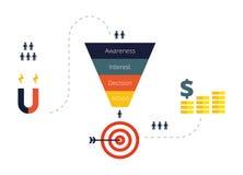 Embudo Infographics de las ventas Ejemplo plano Foto de archivo libre de regalías