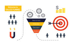 Embudo Infographics de las ventas Ejemplo plano Imagen de archivo libre de regalías