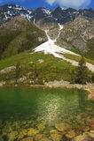 Emerald lake  in Sabwatcha canyon. Emerald lake at the foot of  the mountains in Sabwatcha canyon, Argentina Stock Photo