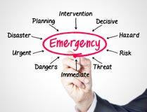 emergency obrazy royalty free