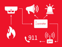 Emergency alert. Emergency fire automatic alert via gsm. Infographic illustration on red background Stock Photos