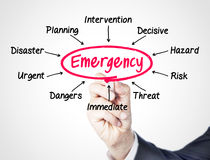 Emergency. Concept sketched on screen royalty free stock images