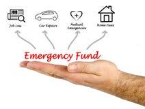 Emergency Fund Stock Image