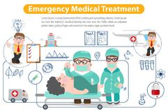 Emergency Medical Treatment. Infographics. Vector illustration on white background Royalty Free Stock Photo