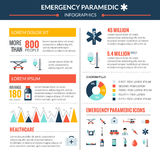 Emergency Paramedic Infographic Set Stock Image