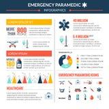 Emergency Paramedic Infographic Set Stock Image
