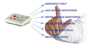 Emergency responce system. With explanations Stock Photo
