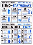 Emergency Sign. In English and Spanish Royalty Free Stock Photo