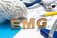 EMG medyczny skrót electromyography pojęcie, medyczny diagnostyka badanie który mierzy elektrycznych bodzów mięśnie, obraz stock