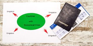 Emigration is a consequence of economical crisis. Economical crisis causes emigration on those countries stock photo