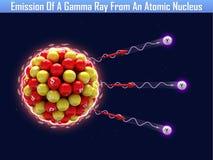 Emisión de Ray From An Atomic Nucleus gamma Fotografía de archivo libre de regalías