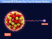 Emisión de Ray From An Atomic Nucleus gamma Imágenes de archivo libres de regalías