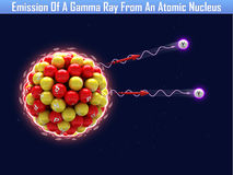 Emission eines Gammas Ray From An Atomic Nucleus Lizenzfreie Stockfotos
