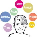 Emociones Imagenes de archivo