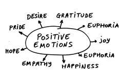 Emociones positivas Imagen de archivo libre de regalías