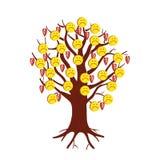 Emoticon tristi sotto forma di frutti su un albero Fotografie Stock Libere da Diritti