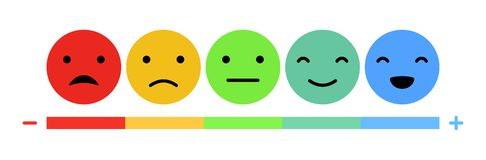Emoticons mood scale on white background vector illustration