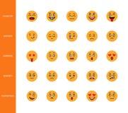 Emoticons planlägger stillinjen symboler vänder mot tecknade filmen för den linjära för symboler för sinnesrörelseuttryckt den sm royaltyfri illustrationer