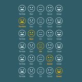 Emotion feedback white faces Royalty Free Stock Images