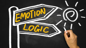 Emotion or logic signpost hand drawing on blackboard Stock Image
