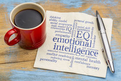 Emotional intelligence EQ word cloud. On a napkin with a cup of coffee royalty free stock photo