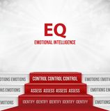 Emotional Intelligence Stages or Step By Step To Higher EQ. Display with Stair and Red Carpet royalty free illustration