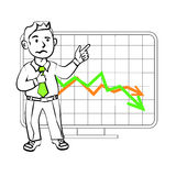 Emotions of a  SIM trader Stock Images