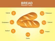 Empane los hechos de la nutrición, pan con la información, vector del pan Imagen de archivo libre de regalías