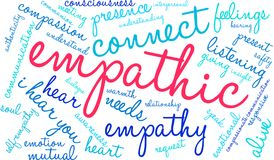 Empathic Word Cloud. On a white background Royalty Free Stock Photography