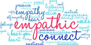 Empathic Word Cloud. On a white background Stock Images