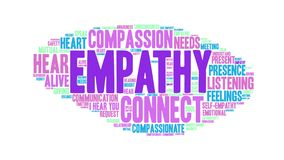 Empathy Animated Word Cloud. On a white background vector illustration