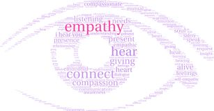 Empathy Brain Word Cloud. On a white background Royalty Free Stock Images
