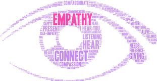Empathy Brain Word Cloud. On a white background Royalty Free Stock Photo