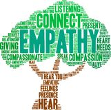 Empathy Brain Word Cloud. On a white background stock illustration