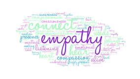 Empathy Word Cloud. Empathy animated word cloud on a white background vector illustration